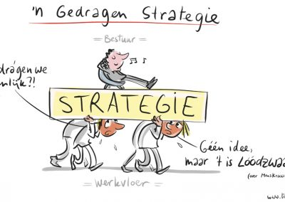 HR2020LIVE_Suus_van_den_Akker_strategie