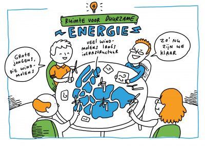 duurzameenergie