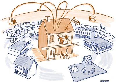 illustratie-zzp-onderzoek-Ronald-van-der-Heide