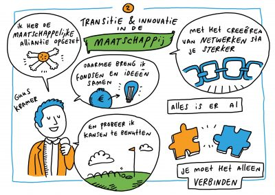 transitieinnovatie