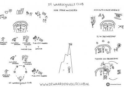 Praatplaatje-De-Waardenvolle-Club_