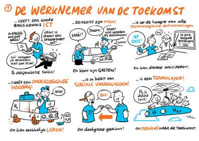 1-werknemer-vd-toekomst-WEB
