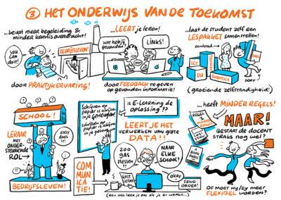 3-onderwijs-vd-toekomst-WEB