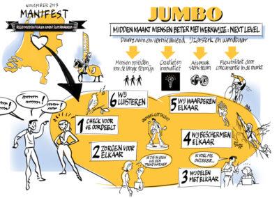 Visueel verslag Jumbo