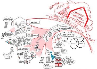 brainstorm_tekeningen_drawup