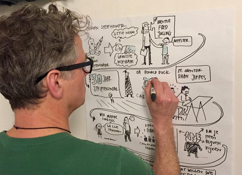 draw-up-blog-scribe-oefenen
