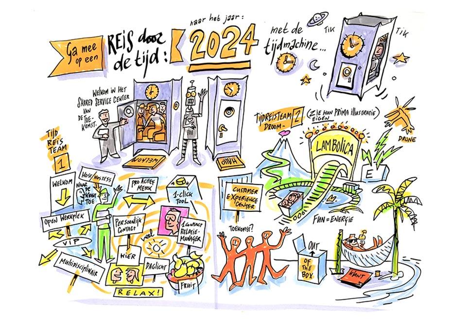 draw-up-blog-special-friend-norbert-vermeer