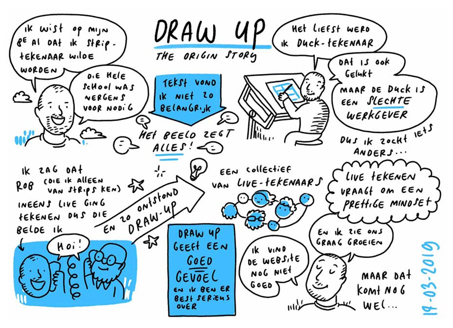 draw-up-blog-scribe-2.0