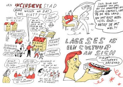 De inclusieve stad | Visueel noteren | Anne Stalinsky