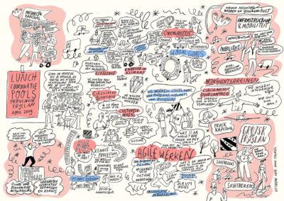Frysland | Visueel noteren | Anne Stalinsky