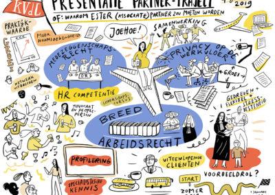 Presentatie | Praatplaat | Anne Stalinsky
