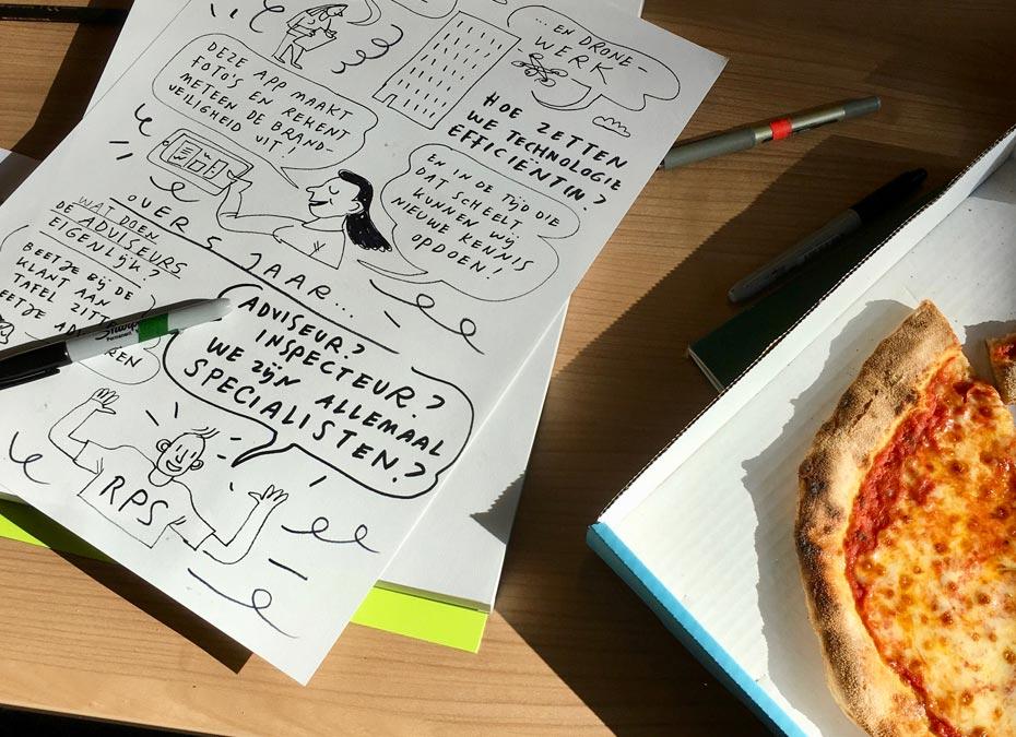draw-up-blog-tekenverslag-rps-advies-en-ingenieursbureau