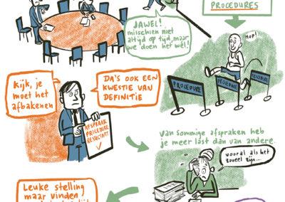Lagerhuis_Belastingdienst_Afspraken
