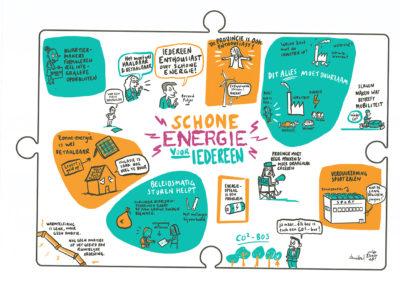 Ypsilon_Provinciale Staten _Schone Energie
