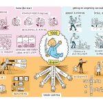 drawup-blog-placemat-digi-check