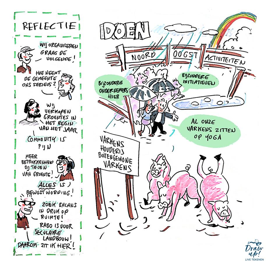 Getekend verslag Living lab Amsterdam - Draw up!