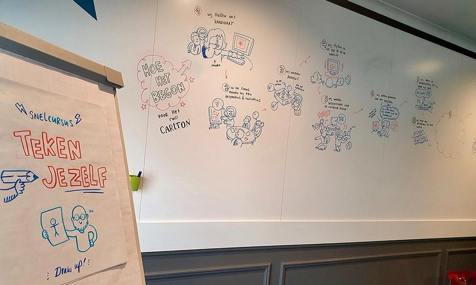 Tekenen op whiteboard_ Draw up!