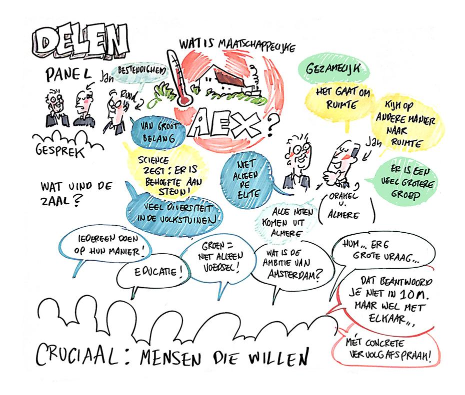 Delen met Living Lab_Draw up!