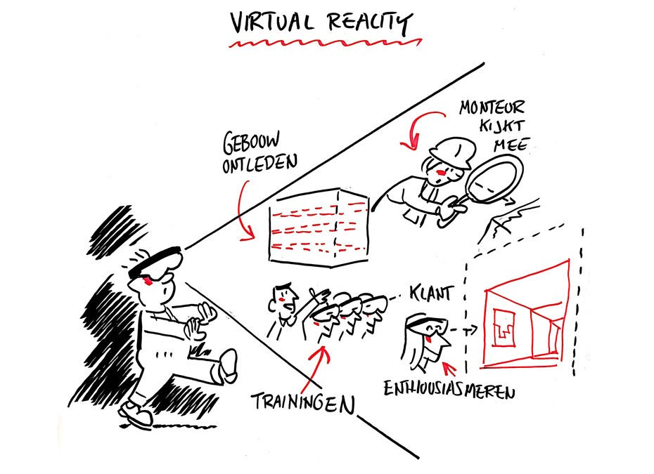 virtual-reality-visueel-verslag-jeroen-drawup