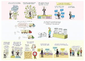 draw-up-portfolio-ben-westervoorde-map-utrecht-nvtz