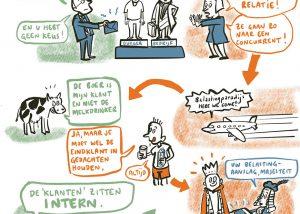draw-up-portfolio-danibal-lagerhuis-belastingdienst-klanten