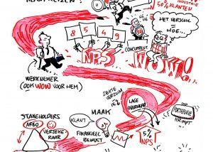 draw-up-portfolio-jeroen-steehouwer-visueel-noteren-1