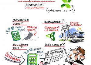 draw-up-portfolio-jeroen-steehouwer-visuel-noteren-energy-management-assesment