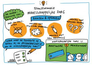 draw-up-portfolio-rob-van-barneveld-maatschwerk