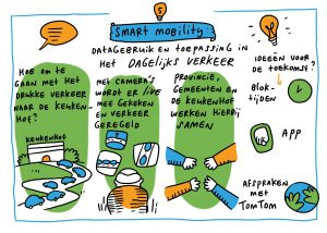 draw-up-portfolio-rob-van-barneveld-smartmobility