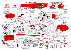 draw-up-portfolio-rob-van-barneveld-totaal-plaat-uvo