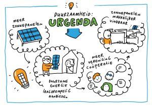 draw-up-portfolio-rob-van-barneveld-urgenda