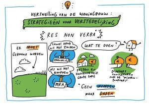 draw-up-portfolio-rob-van-barneveld-woningbouw