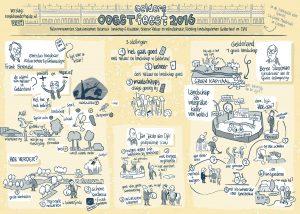 drawup-portfolio-ronald-van-der-heide-debat-oogstfeest