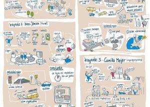 drawup-portfolio-ronald-van-der-heide-gezonde-en-bereikbare-stad