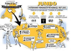 brainstorm-visueel-verslag-jumbo