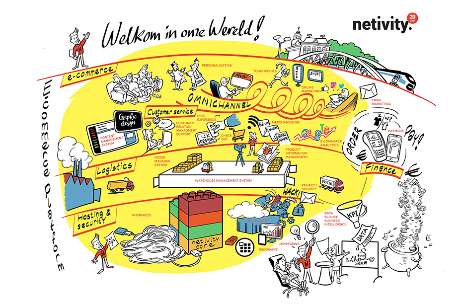 drawup-netivity_welkominonzewereld_jeroensteehouwer