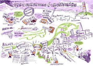 draw-up-portfolio-jeroen-steehouwer-dijkwerkersdag-monitoring
