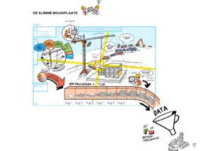 draw-up-portfolio-jeroen-steehouwer-TBI-slimmebouwplaats