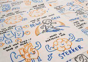 draw-up-portfolio-rob-van-barneveld-casemanager-hersenletsel-livetekenen7