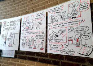 draw-up-portfolio-rob-van-barneveld-gemeente-breda-livetekenen2